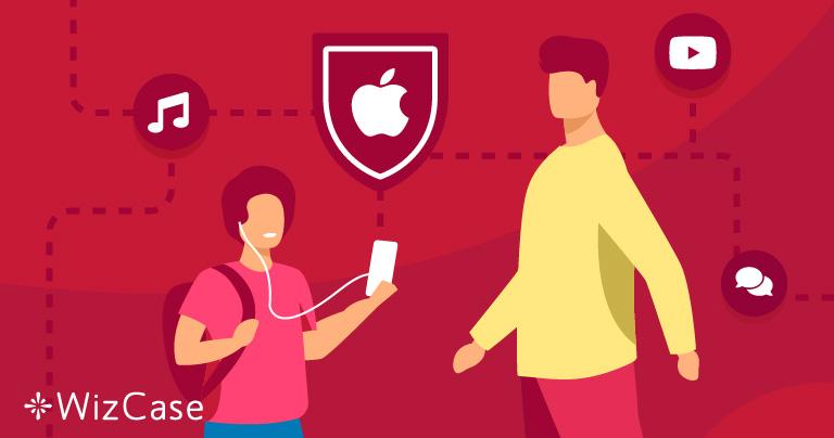 Beste apps voor ouderlijk toezicht op iPhone en iPad in 2021